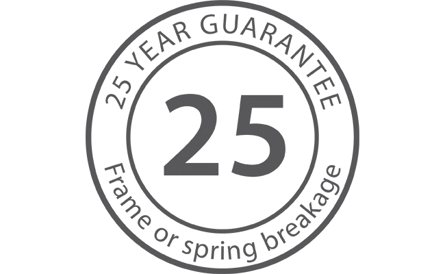 25 year guarantee against spring/frame breakage